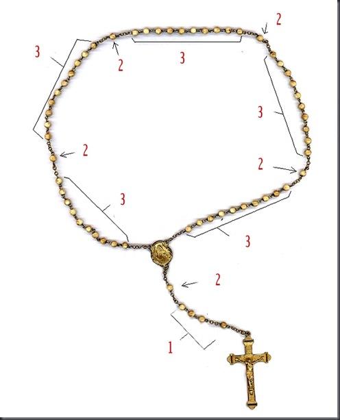 Santo Rosario 5